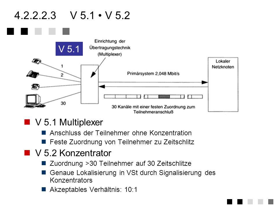 4.2.2.2.2kupferdoppelader EltgEndleitung EVzEndverzweiger zum KVz 6-600 Doppeladern (Schnitt 36) KVzKabelverzweiger 0,3 km1,7 km HkHauptkabel In Teils