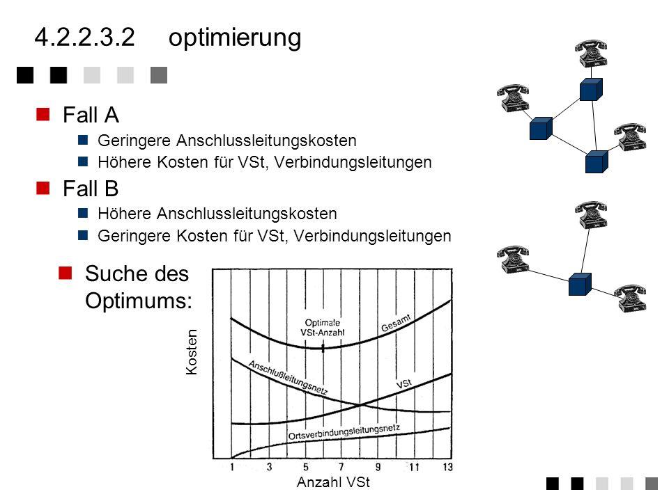 4.2.2.3.1vor der zugangsebene Bei kleinen Teilnehmerzahlen lohnt sich keine VSt Konzentratoren Fernüberwachte VStn (über Q 3 ) erst dann: VSt
