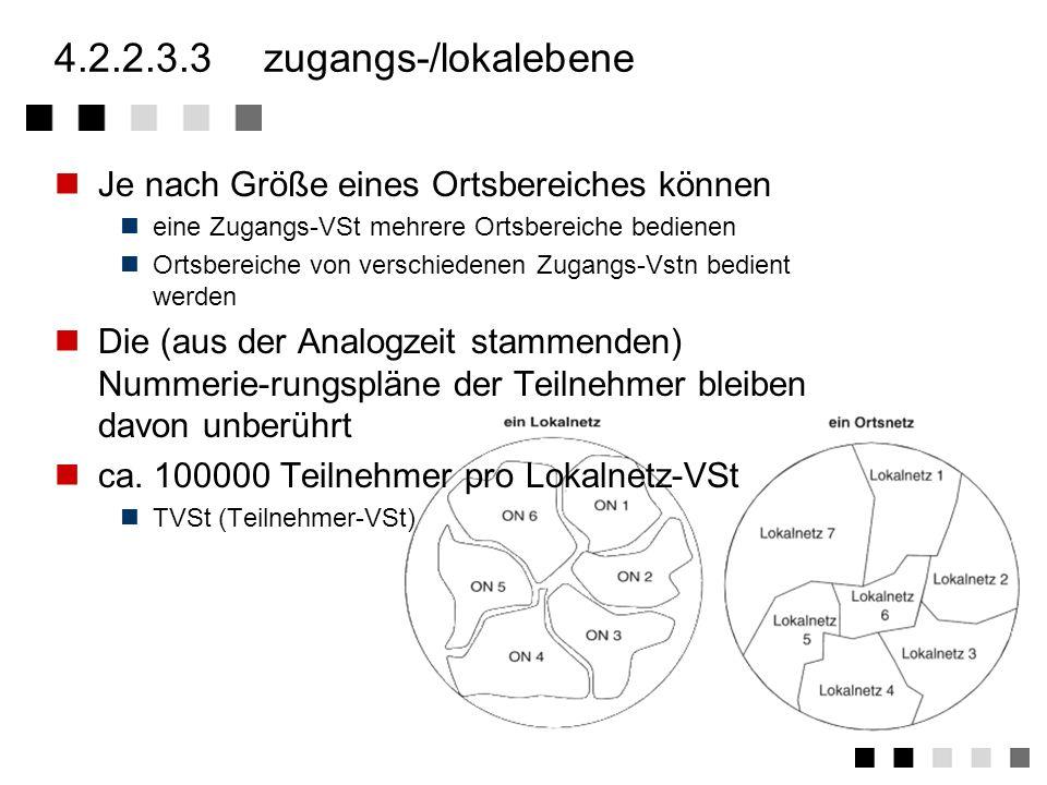 4.2.2.3.2optimierung Fall A Geringere Anschlussleitungskosten Höhere Kosten für VSt, Verbindungsleitungen Fall B Höhere Anschlussleitungskosten Gering