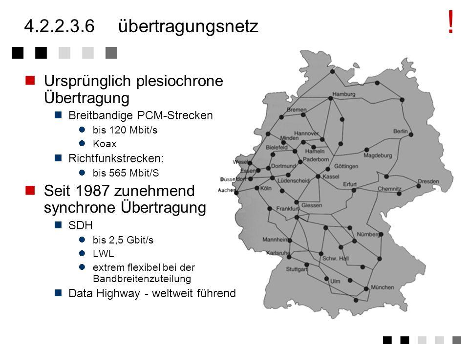 4.2.2.3.5.. und tschüss Anschluss über AVSTn 8 AVSTn (am Ort der ehemaligen ZVSTn) 6% aller Gespräche Interkontinental: Frankfurt Düsseldorf München I