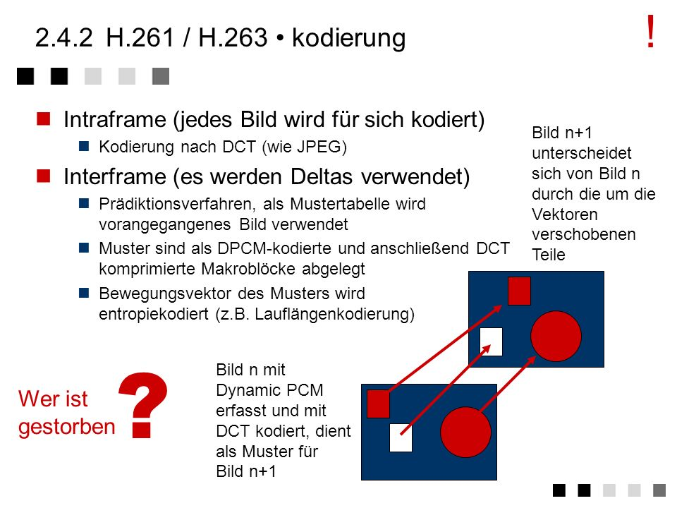 2.4.2H.261 / H.263 formate 29,97 Pic/sec komprimiert auf min 15 Pic/sec Pixelkodierung nach CCIR 601 (Luminanz) Y : C b : C r (Chrominanz) = 2:1:1 Sei