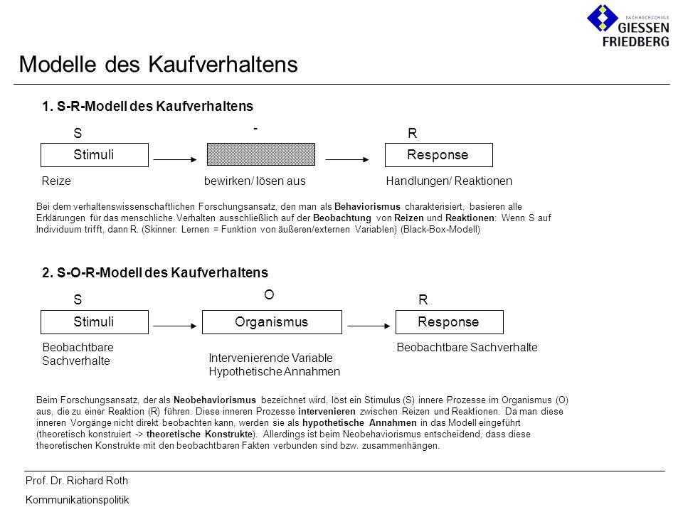 Prof. Dr. Richard Roth Kommunikationspolitik Modelle des Kaufverhaltens 1. S-R-Modell des Kaufverhaltens Bei dem verhaltenswissenschaftlichen Forschun