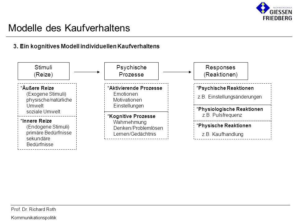 Prof. Dr. Richard Roth Kommunikationspolitik Modelle des Kaufverhaltens 3. Ein kognitives Modell individuellen Kaufverhaltens Stimuli (Reize) Psychisc