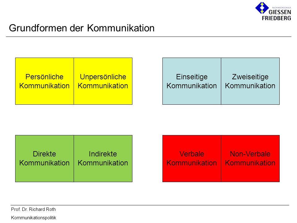 Prof. Dr. Richard Roth Kommunikationspolitik Grundformen der Kommunikation Persönliche Kommunikation Unpersönliche Kommunikation Einseitige Kommunikat