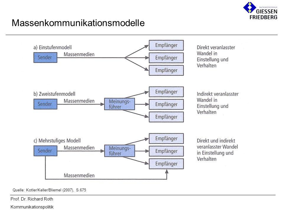 Prof. Dr. Richard Roth Kommunikationspolitik Massenkommunikationsmodelle Quelle: Kotler/Keller/Bliemel (2007), S.675