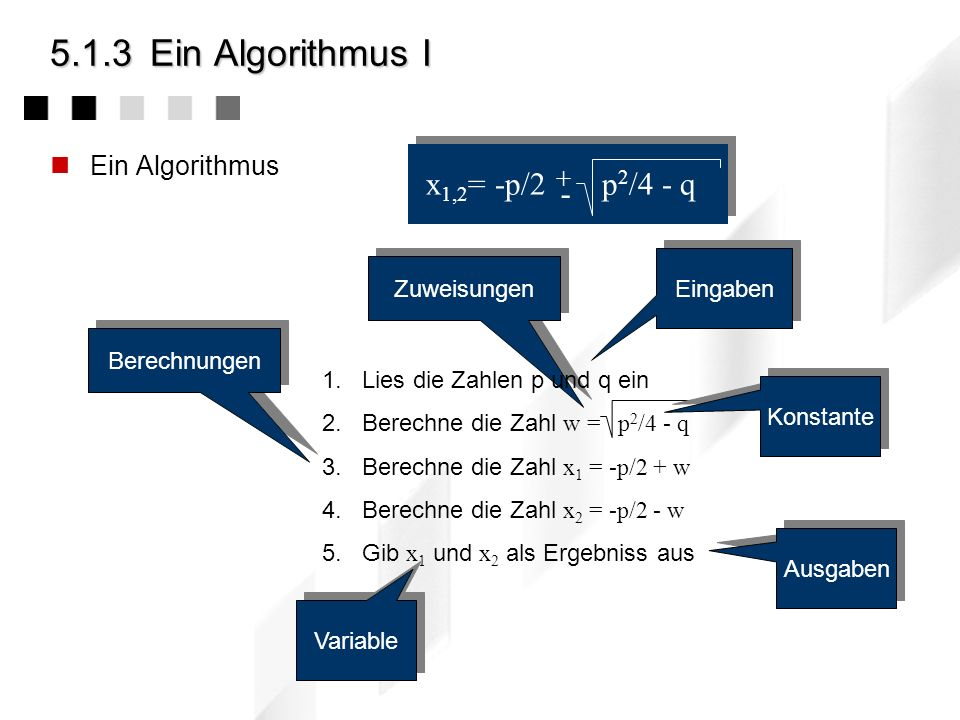 Zuweisungen 5.1.3Ein Algorithmus I 1.Lies die Zahlen p und q ein 2.Berechne die Zahl w = p 2 /4 - q 3.Berechne die Zahl x 1 = -p/2 + w 4.Berechne die Zahl x 2 = -p/2 - w 5.