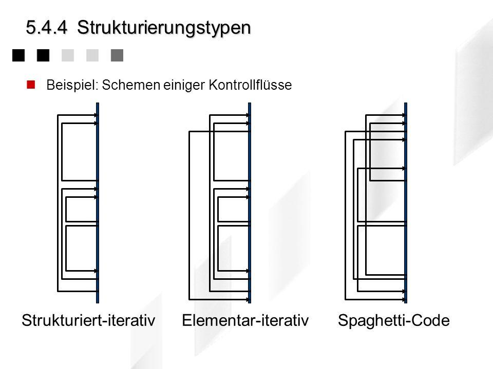 5.4.3Strukturiert-iterative Beschreibungsform Sprünge können die bestimmte höhere Strukturierungsarten funktional abzubilden. Hier gilt auch der Umkeh
