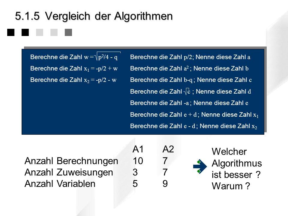 5.1.5Vergleich der Algorithmen Berechne die Zahl w = p 2 /4 - q Berechne die Zahl x 1 = -p/2 + w Berechne die Zahl x 2 = -p/2 - w Berechne die Zahl p/2 ; Nenne diese Zahl a Berechne die Zahl a 2 ; Nenne diese Zahl b Berechne die Zahl b-q ; Nenne diese Zahl c Berechne die Zahl c ; Nenne diese Zahl d Berechne die Zahl -a ; Nenne diese Zahl e Berechne die Zahl e + d ; Nenne diese Zahl x 1 Berechne die Zahl e - d ; Nenne diese Zahl x 2 A1A2 Anzahl Berechnungen107 Anzahl Zuweisungen37 Anzahl Variablen59 FHSymbol1 Welcher Algorithmus ist besser .