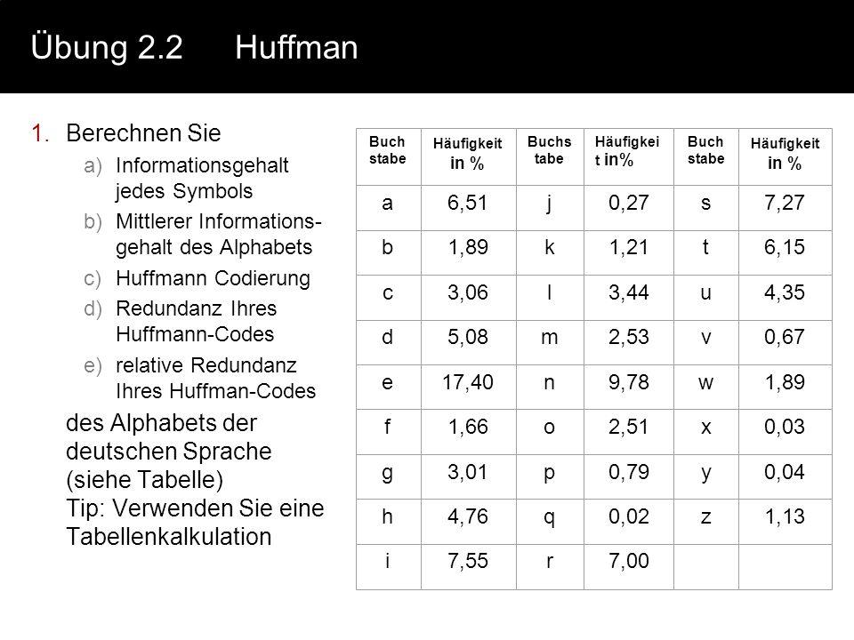 Übung 2.2Huffman 1.Berechnen Sie a)Informationsgehalt jedes Symbols b)Mittlerer Informations- gehalt des Alphabets c)Huffmann Codierung d)Redundanz Ih