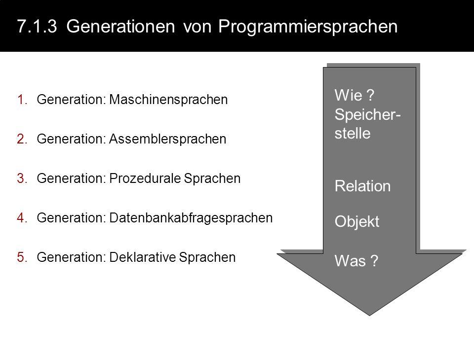 7.1.3Generationen von Programmiersprachen 1.Generation: Maschinensprachen 2.Generation: Assemblersprachen 3.Generation: Prozedurale Sprachen 4.Generat