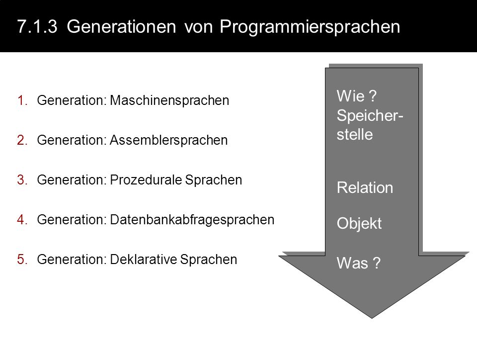 7.1.3Generation: 1.