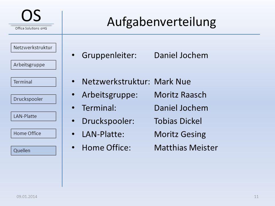Aufgabenverteilung Gruppenleiter: Daniel Jochem Netzwerkstruktur: Mark Nue Arbeitsgruppe: Moritz Raasch Terminal: Daniel Jochem Druckspooler: Tobias D