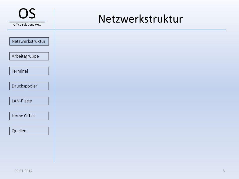Arbeitsgruppe Netzwerkstruktur Druckspooler Arbeitsgruppe Home Office Terminal LAN-Platte Quellen 09.01.20144 OS Office Solutions oHG