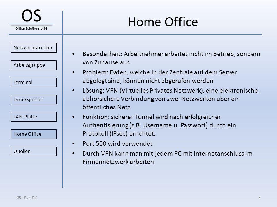 Home Office Besonderheit: Arbeitnehmer arbeitet nicht im Betrieb, sondern von Zuhause aus Problem: Daten, welche in der Zentrale auf dem Server abgele