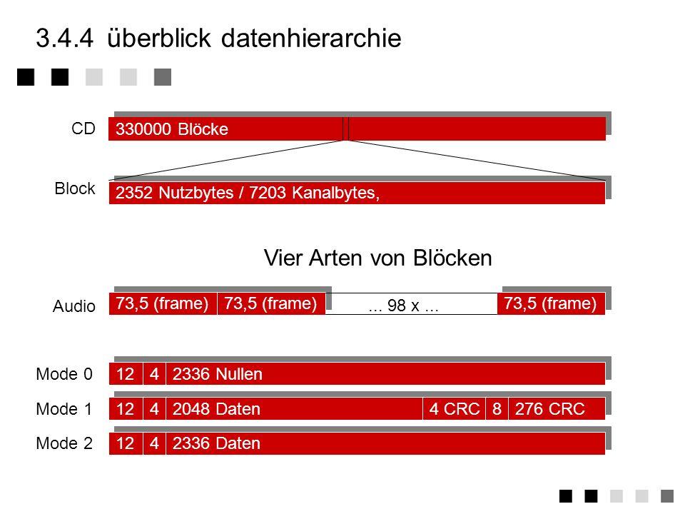 3.4.3modi Mode 0 dient zur Abgrenzung von Speicherblöcken alle Nutzdaten sind auf Null gesetzt Mode 1 zur Fehleredundanten Speicherung von Daten Aufte
