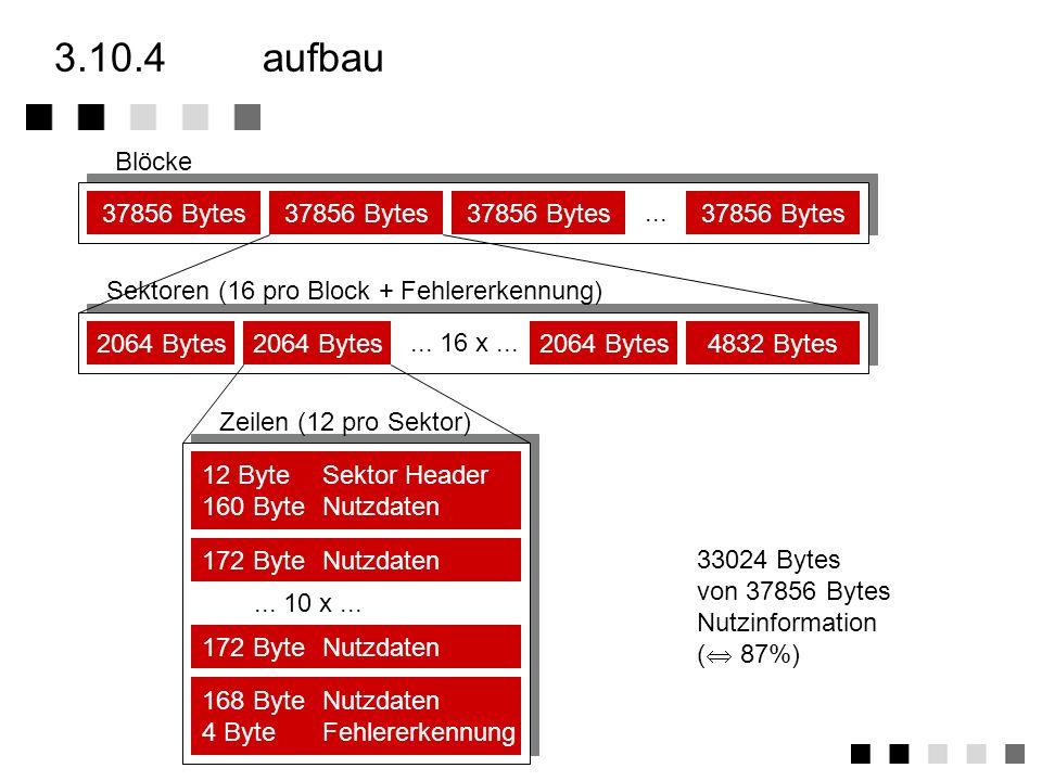 3.10.3technik Die technischen Grundlagen der DVD entsprechen denen der CD Die Vergrößerung der Speicherkapazität wurde bei der DVD durch folgende Maßn