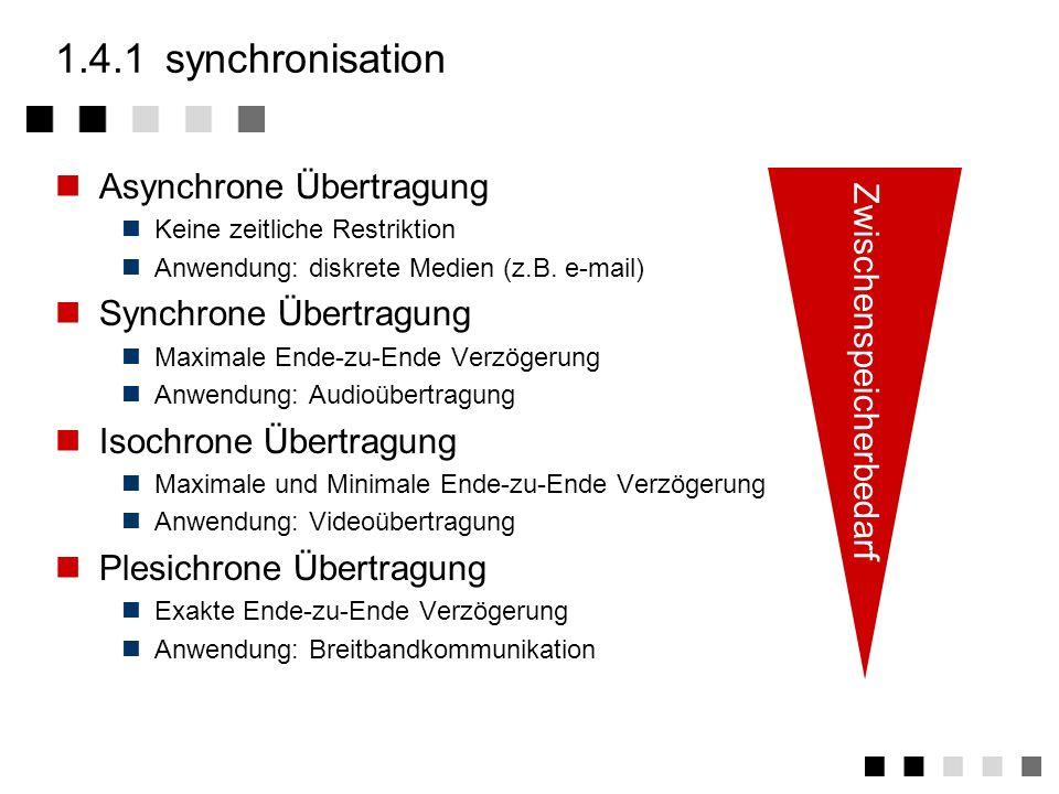 1.4anforderungen multimediasystem synchronisation datendurchsatz echtzeit zusammenfassung anforderungen