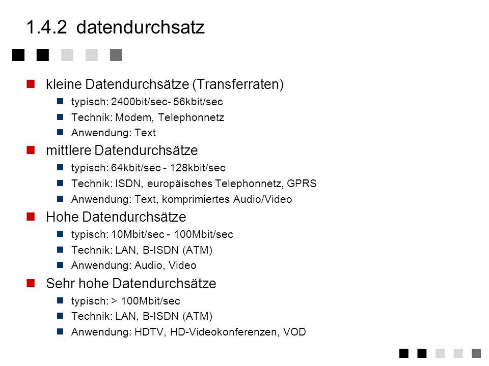 1.4.1synchronisation Asynchrone Übertragung Keine zeitliche Restriktion Anwendung: diskrete Medien (z.B. e-mail) Synchrone Übertragung Maximale Ende-z