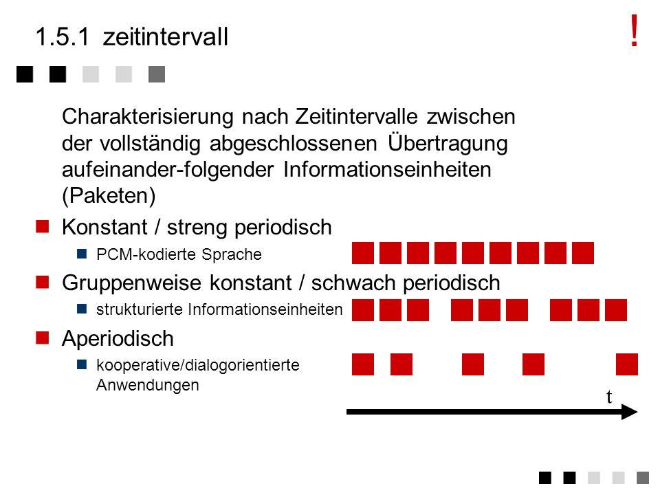 1.5charakteristik kontinuierliche medien zeitintervall variation zusammenhang zusammenfassung charakteristik kleine übung