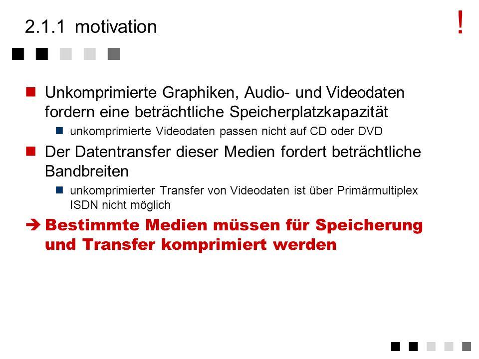 2.1einleitung motivation speicherbedarf einteilung zusammenfassung einleitung