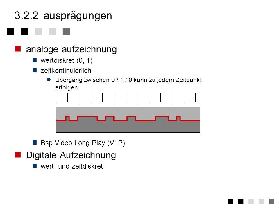 3.2.1aufbau Abtastung durch Laserstrahl ca. 780 nm, 1 m Fokus in 1 mm Abstand Eine Spur (nicht wie bei HD), von innen nach außen 1,66 bit / m, 1 Mio b