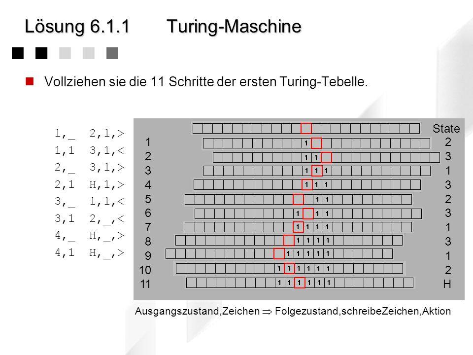 Lösung 6.1.1Turing-Maschine Vollziehen sie die 11 Schritte der ersten Turing-Tebelle. 1,_ 2,1,> 1,1 3,1,< 2,_ 3,1,> 2,1 H,1,> 3,_ 1,1,< 3,1 2,_,< 4,_