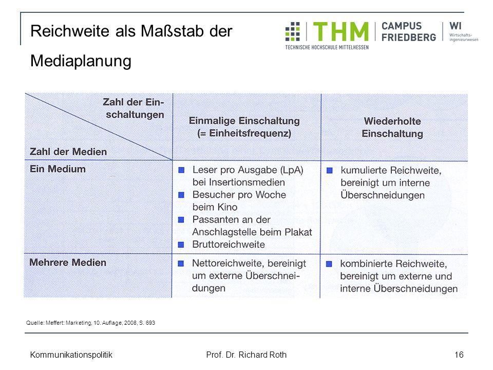 Kommunikationspolitik Prof. Dr. Richard Roth 16 Reichweite als Maßstab der Mediaplanung Quelle: Meffert: Marketing, 10. Auflage, 2008, S. 693