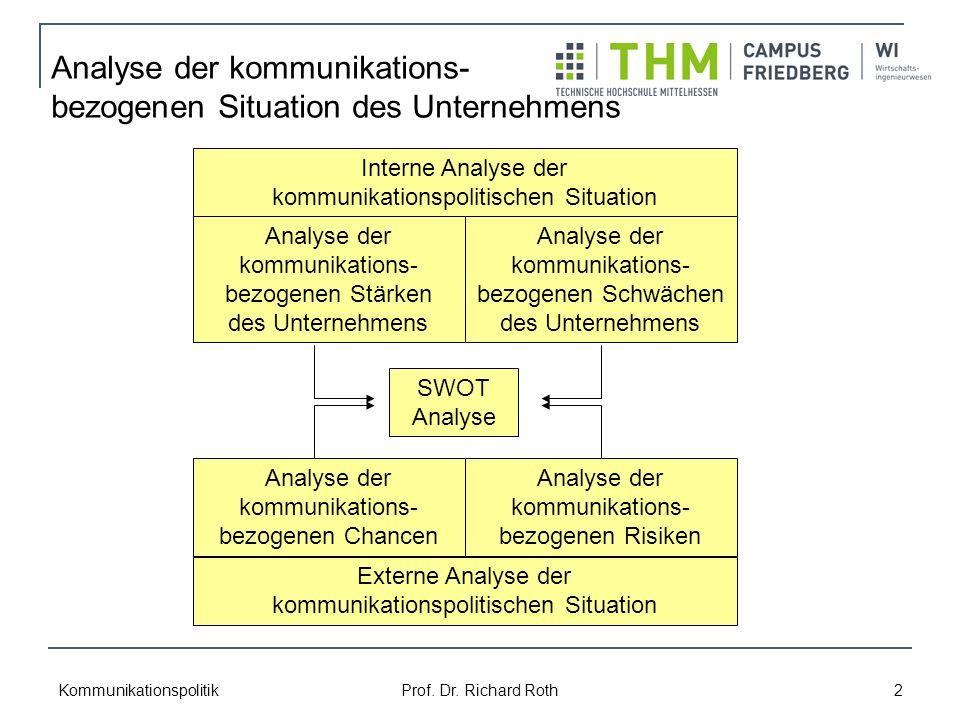 Kommunikationspolitik Prof. Dr. Richard Roth 2 Analyse der kommunikations- bezogenen Situation des Unternehmens Interne Analyse der kommunikationspoli