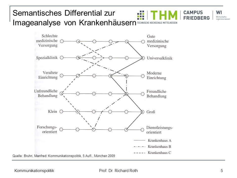 Kommunikationspolitik Prof. Dr. Richard Roth 5 Quelle: Bruhn, Manfred: Kommunikationspolitik, 5.Aufl., München 2009 Semantisches Differential zur Imag