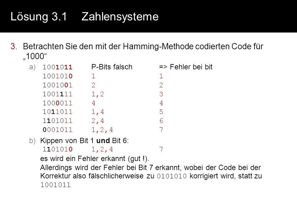Lösung 3.1Zahlensysteme 3.Betrachten Sie den mit der Hamming-Methode codierten Code für 1000 a) 1001011 P-Bits falsch=> Fehler bei bit 100101011 100100122 10011111,23 100001144 10110111,45 11010112,46 00010111,2,47 b)Kippen von Bit 1 und Bit 6: 11010101,2,47 es wird ein Fehler erkannt (gut !).