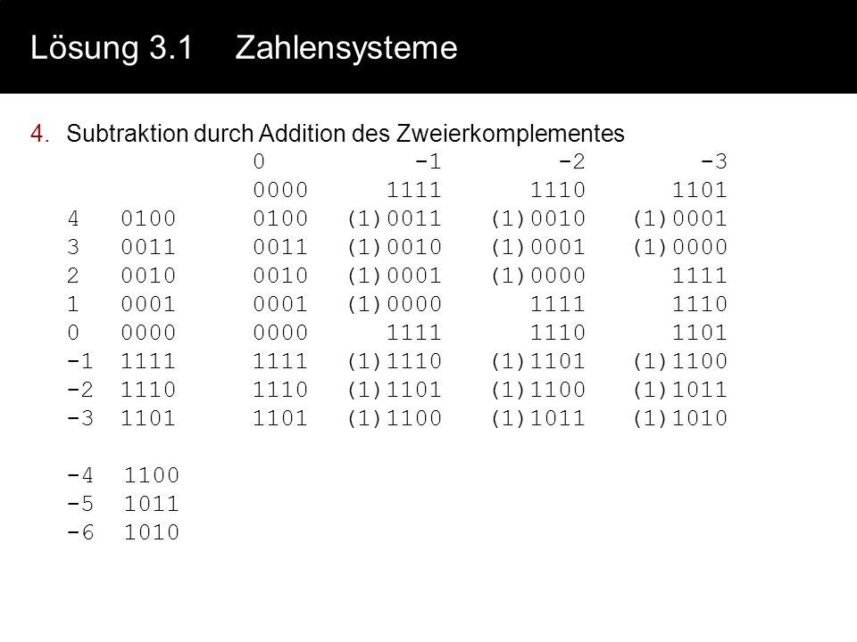 4.Subtraktion durch Addition des Zweierkomplementes 0 -1 -2 -3 0000 1111 1110 1101 40100 0100(1)0011(1)0010(1)0001 30011 0011(1)0010(1)0001(1)0000 20010 0010(1)0001(1)0000 1111 10001 0001(1)0000 1111 1110 00000 0000 1111 1110 1101 -11111 1111(1)1110(1)1101(1)1100 -21110 1110(1)1101(1)1100(1)1011 -31101 1101(1)1100(1)1011(1)1010 -4 1100 -5 1011 -6 1010