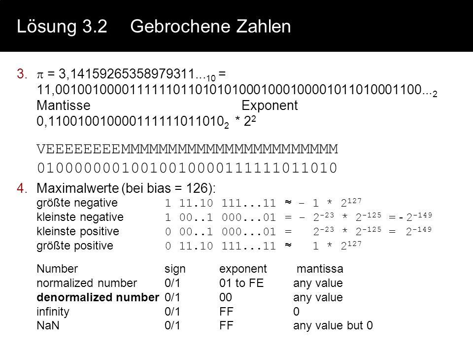Lösung 3.2Gebrochene Zahlen 3.= 3,14159265358979311...