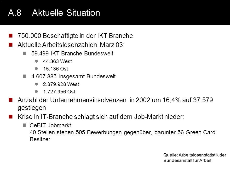 A.8Aktuelle Situation 750.000 Beschäftigte in der IKT Branche Aktuelle Arbeitslosenzahlen, März 03: 59.499 IKT Branche Bundesweit 44.363 West 15.136 O