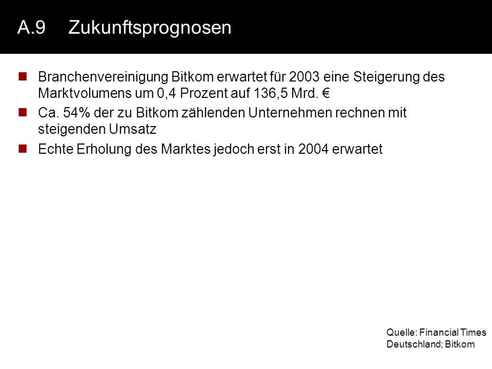 A.9Zukunftsprognosen Branchenvereinigung Bitkom erwartet für 2003 eine Steigerung des Marktvolumens um 0,4 Prozent auf 136,5 Mrd. Ca. 54% der zu Bitko
