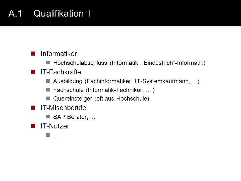 A.1Qualifikation I Informatiker Hochschulabschluss (Informatik, Bindestrich-Informatik) IT-Fachkräfte Ausbildung (Fachinformatiker, IT-Systemkaufmann,