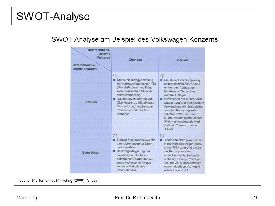 SWOT-Analyse Marketing Prof.Dr. Richard Roth 10 Quelle: Meffert et al.