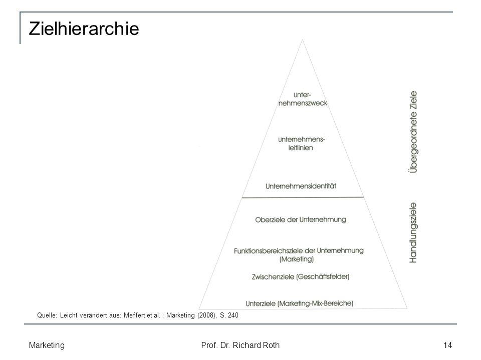 Zielhierarchie Marketing Prof.Dr. Richard Roth 14 Quelle: Leicht verändert aus: Meffert et al.