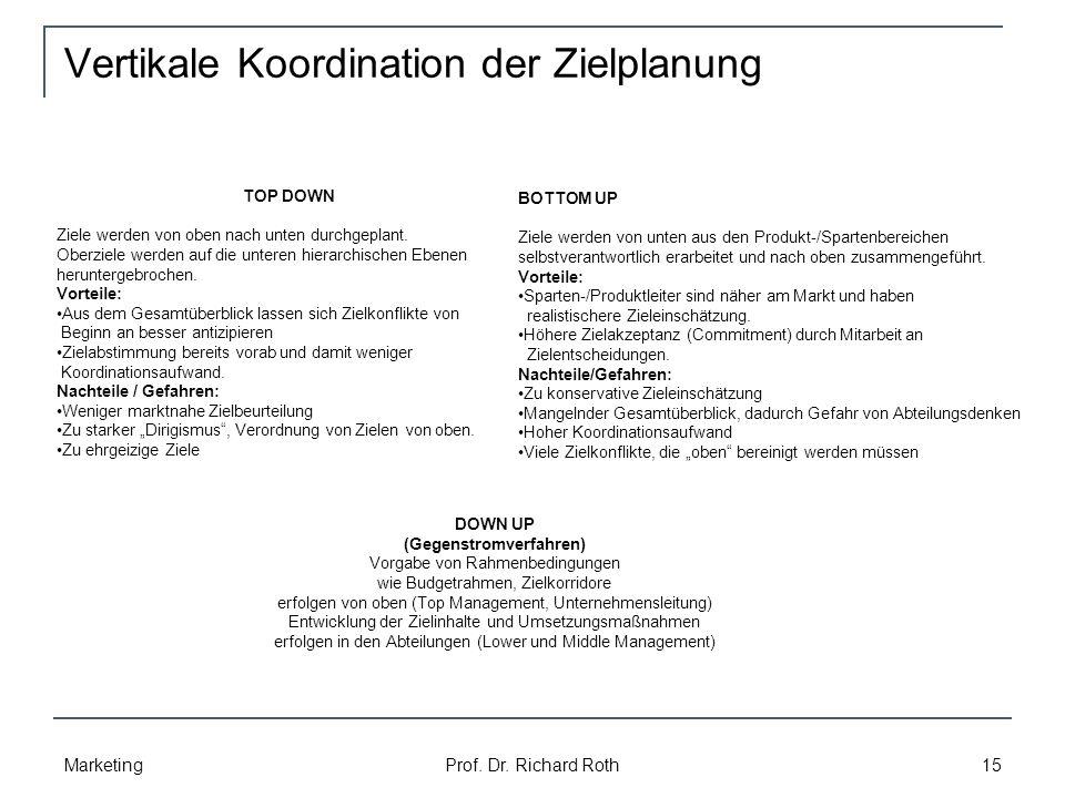 Vertikale Koordination der Zielplanung Marketing Prof.