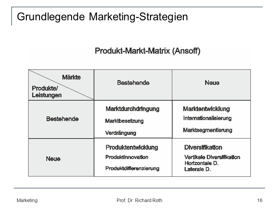 Grundlegende Marketing-Strategien Marketing Prof. Dr. Richard Roth 16