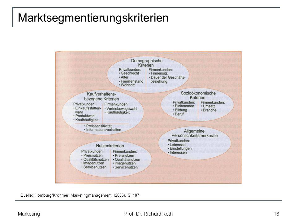 Marktsegmentierungskriterien Marketing Prof.Dr.