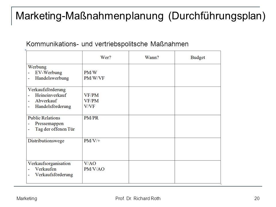 Marketing-Maßnahmenplanung (Durchführungsplan) Marketing Prof.