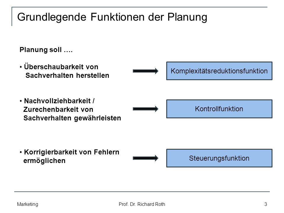 Grundlegende Funktionen der Planung Marketing Prof.