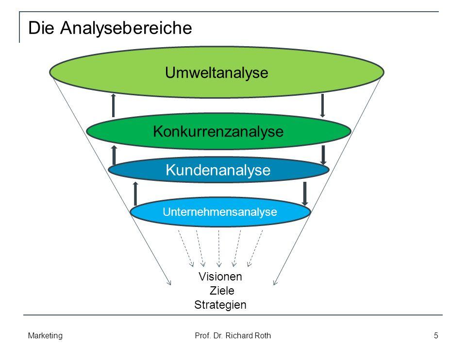 Die Analysebereiche Marketing Prof.Dr.
