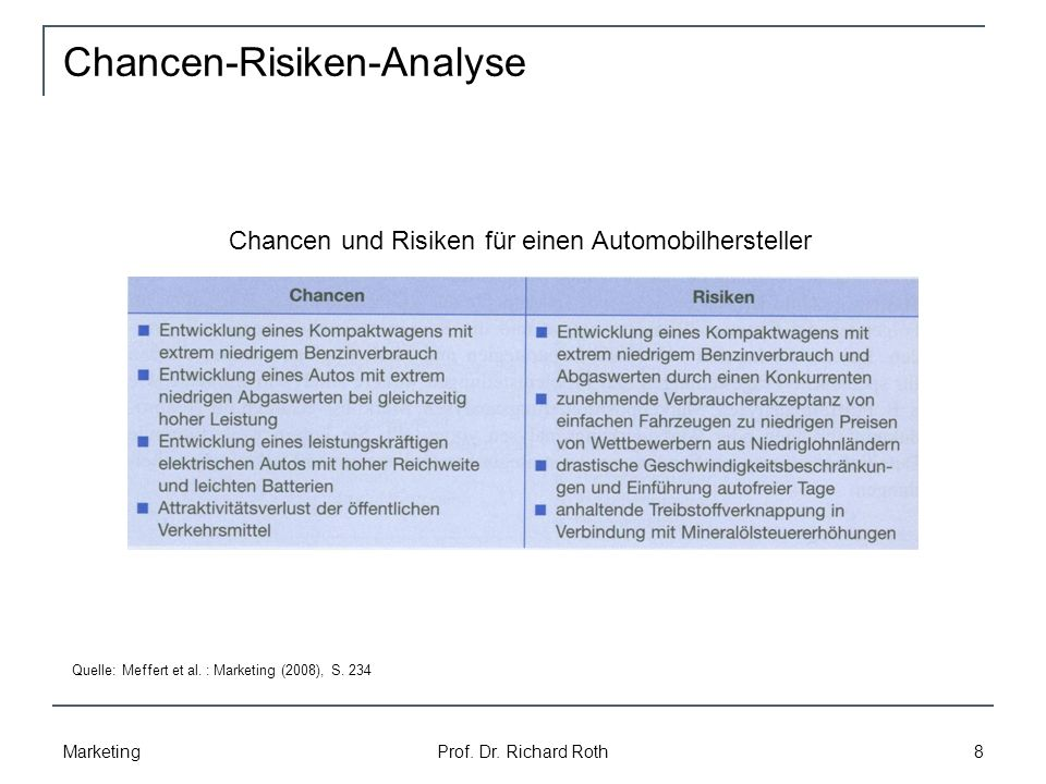 Stärken-Schwächen-Analyse Marketing Prof.Dr. Richard Roth 9 Quelle: Meffert et al.