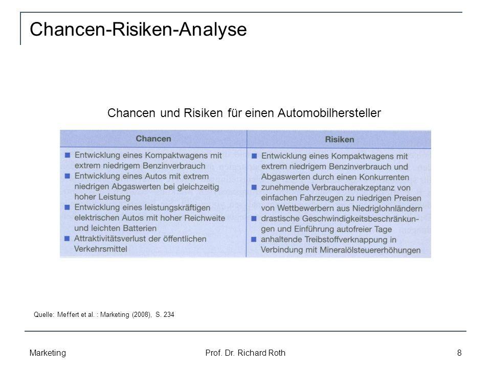 Chancen-Risiken-Analyse Marketing Prof.Dr. Richard Roth 8 Quelle: Meffert et al.
