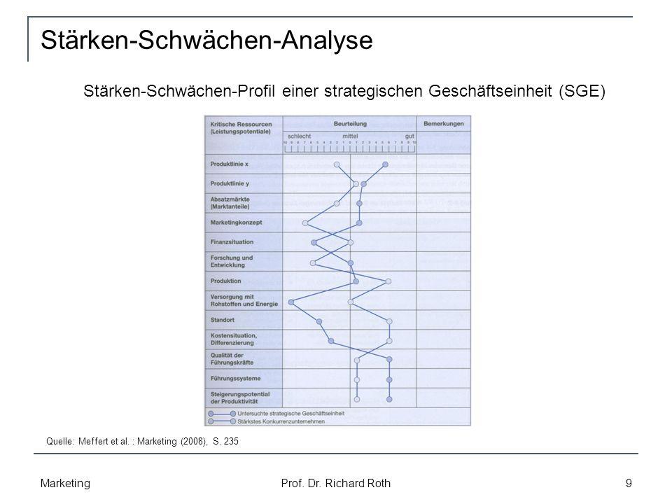 Stärken-Schwächen-Analyse Marketing Prof.Dr. Richard Roth 9 Quelle: Meffert et al.