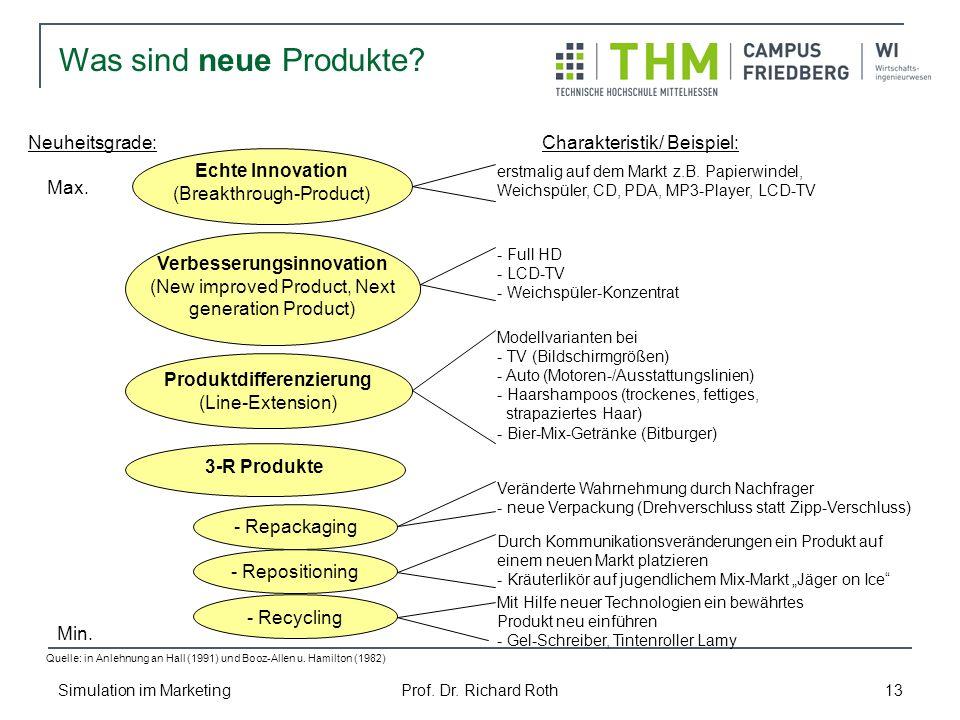 Simulation im Marketing Prof. Dr. Richard Roth 13 Was sind neue Produkte? Neuheitsgrade: Min. Veränderte Wahrnehmung durch Nachfrager - neue Verpackun