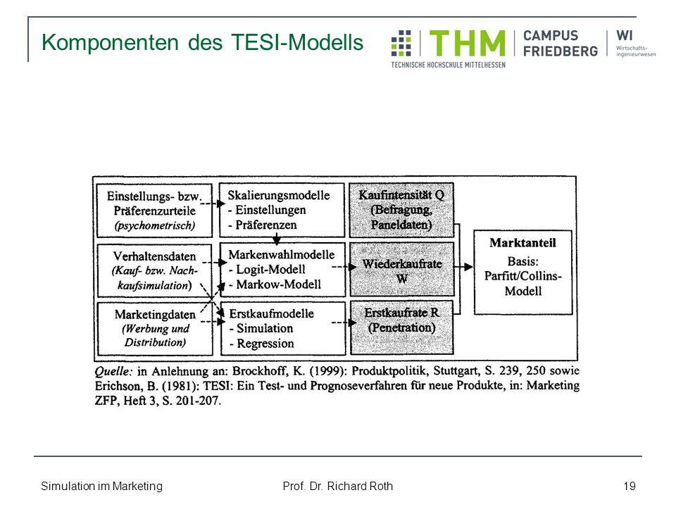 Simulation im Marketing Prof. Dr. Richard Roth 19 Komponenten des TESI-Modells