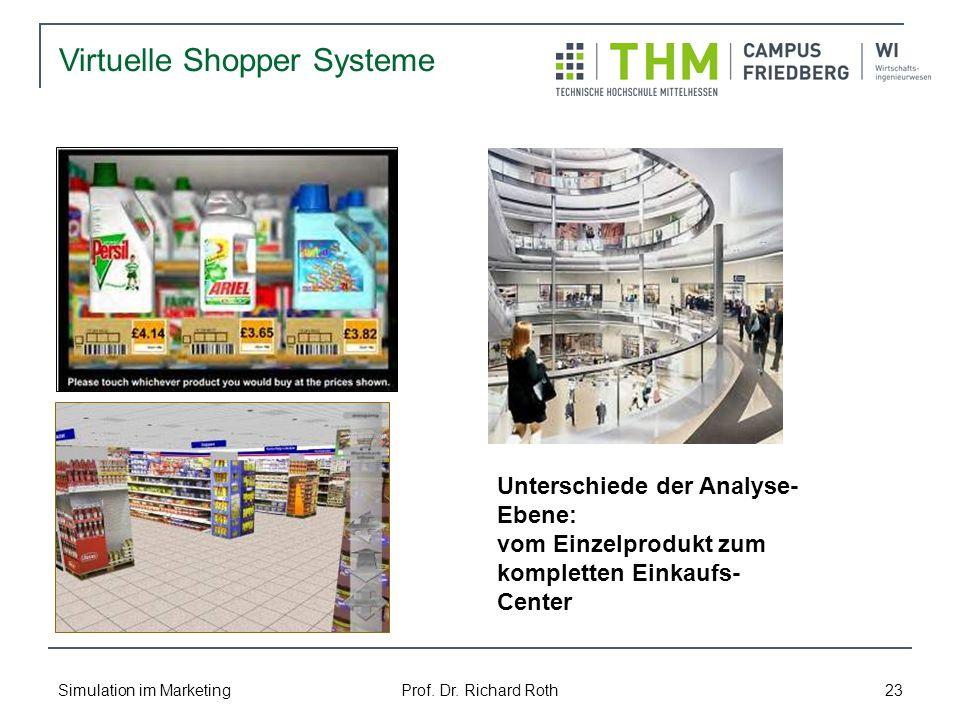 Simulation im Marketing Prof. Dr. Richard Roth 23 Virtuelle Shopper Systeme Unterschiede der Analyse- Ebene: vom Einzelprodukt zum kompletten Einkaufs