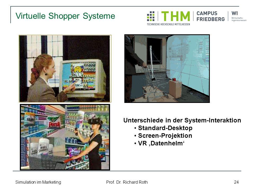 Simulation im Marketing Prof. Dr. Richard Roth 24 Unterschiede in der System-Interaktion Standard-Desktop Screen-Projektion VR Datenhelm Virtuelle Sho